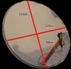 Foto del projecte de la parabolica