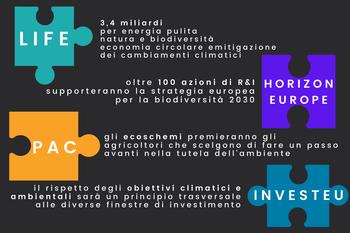 Fondi europei clima e ambiente